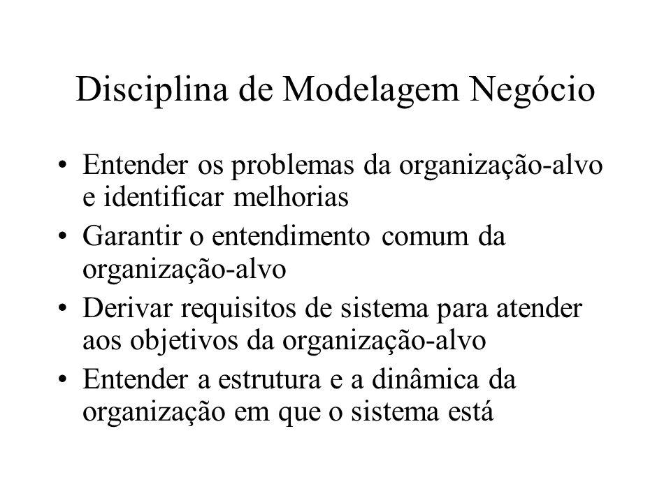 Disciplina de Modelagem Negócio