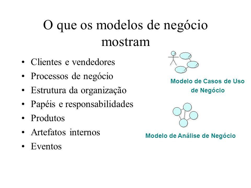 O que os modelos de negócio mostram