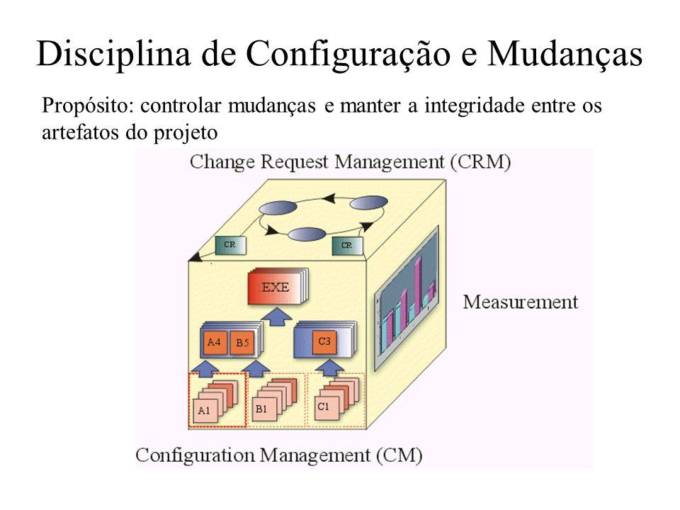 Disciplina de Configuração e Mudanças