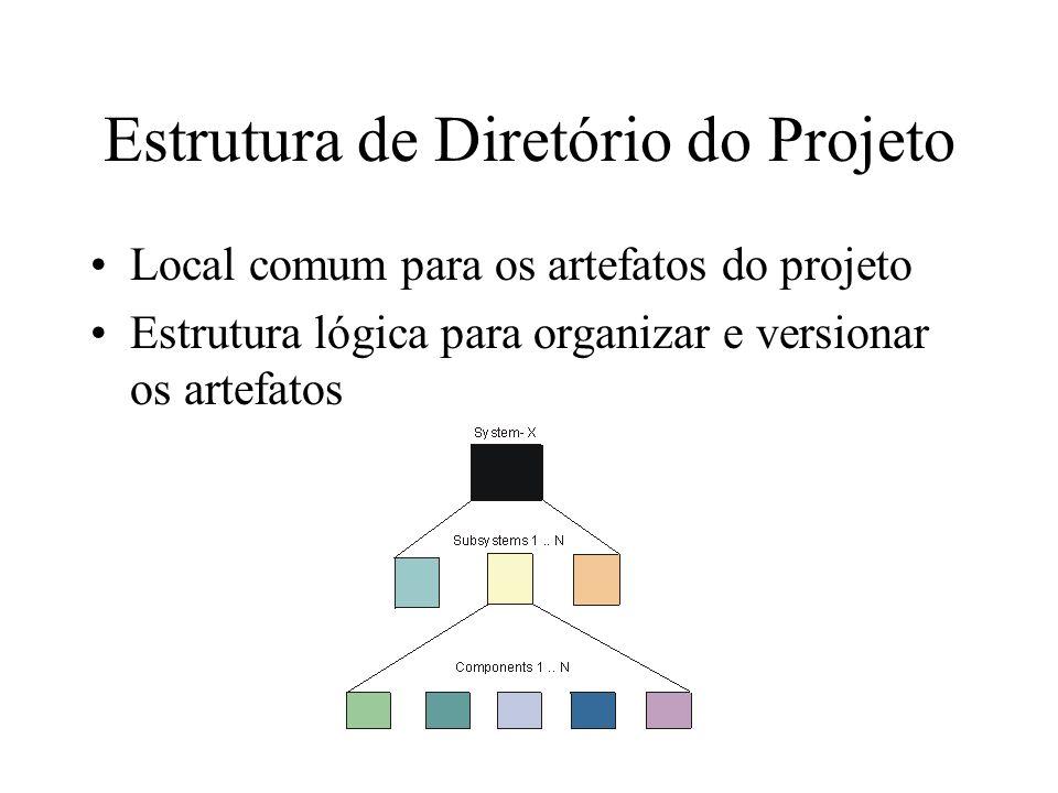 Estrutura de Diretório do Projeto