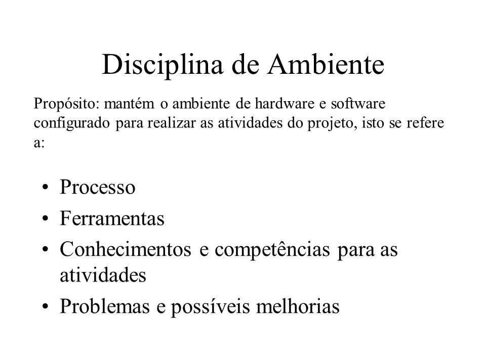 Disciplina de Ambiente