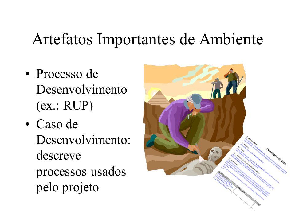 Artefatos Importantes de Ambiente