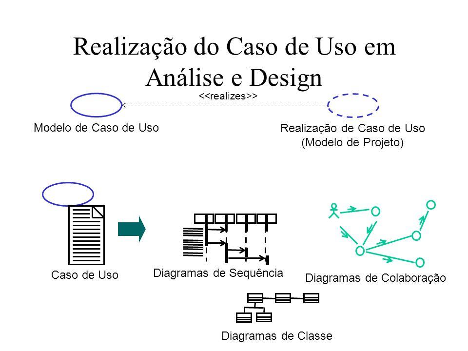 Realização do Caso de Uso em Análise e Design