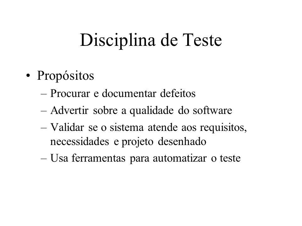 Disciplina de Teste Propósitos Procurar e documentar defeitos