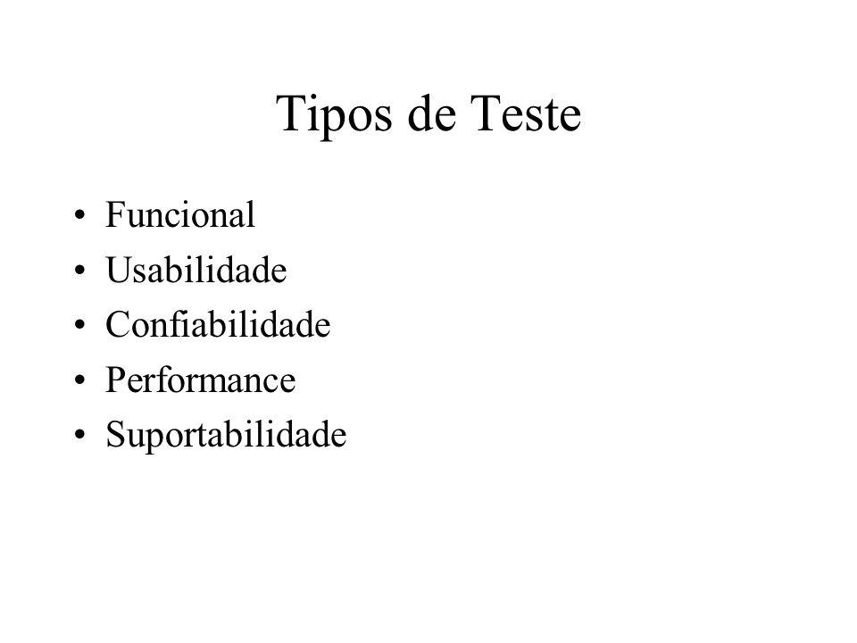 Tipos de Teste Funcional Usabilidade Confiabilidade Performance