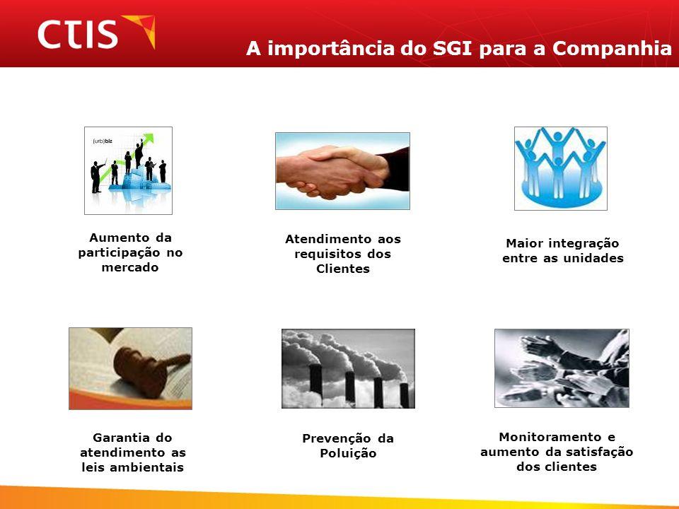 A importância do SGI para a Companhia