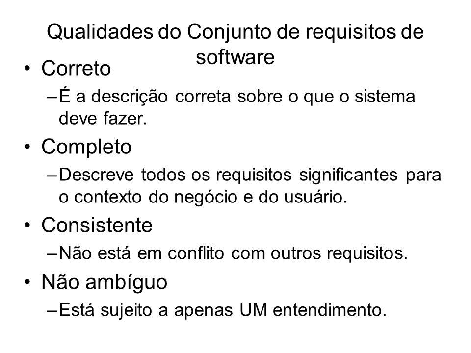 Qualidades do Conjunto de requisitos de software