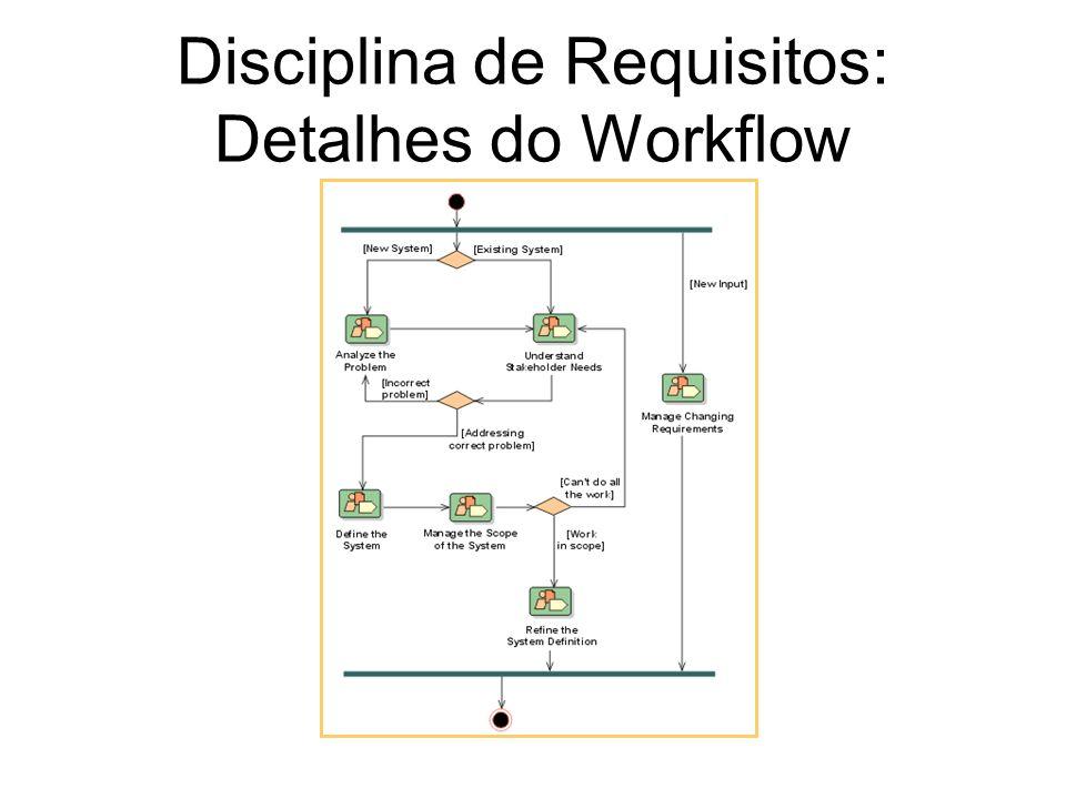 Disciplina de Requisitos: Detalhes do Workflow