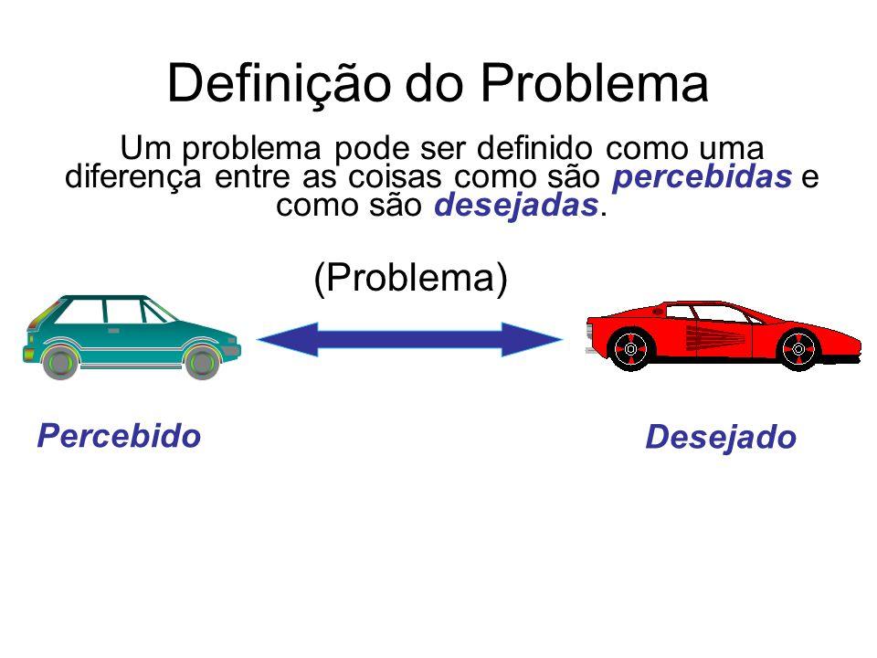 Definição do Problema (Problema)
