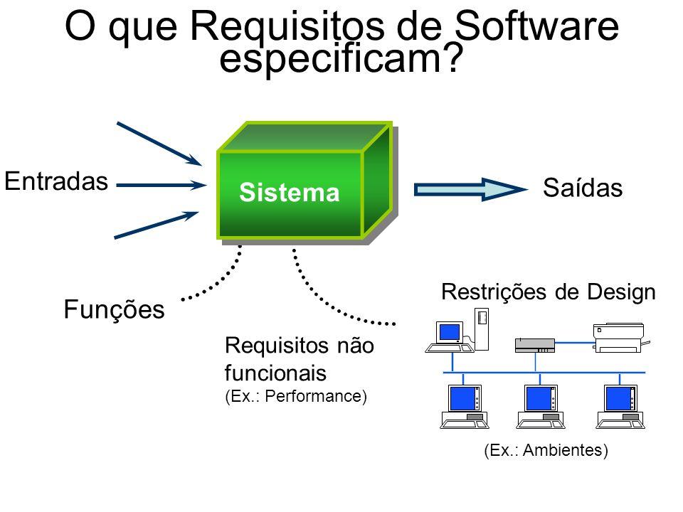 O que Requisitos de Software especificam