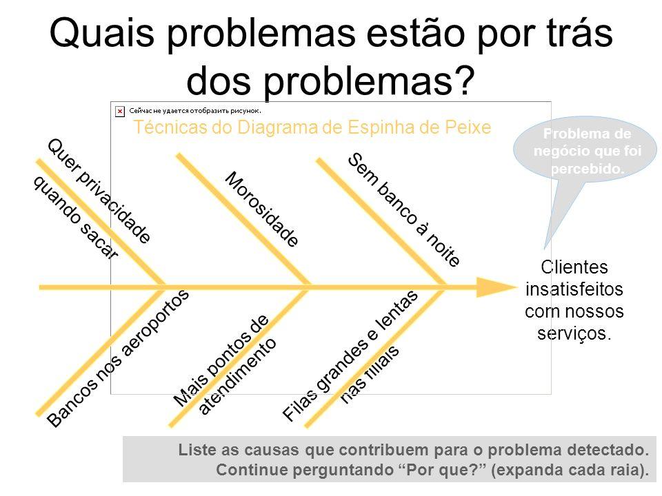Quais problemas estão por trás dos problemas