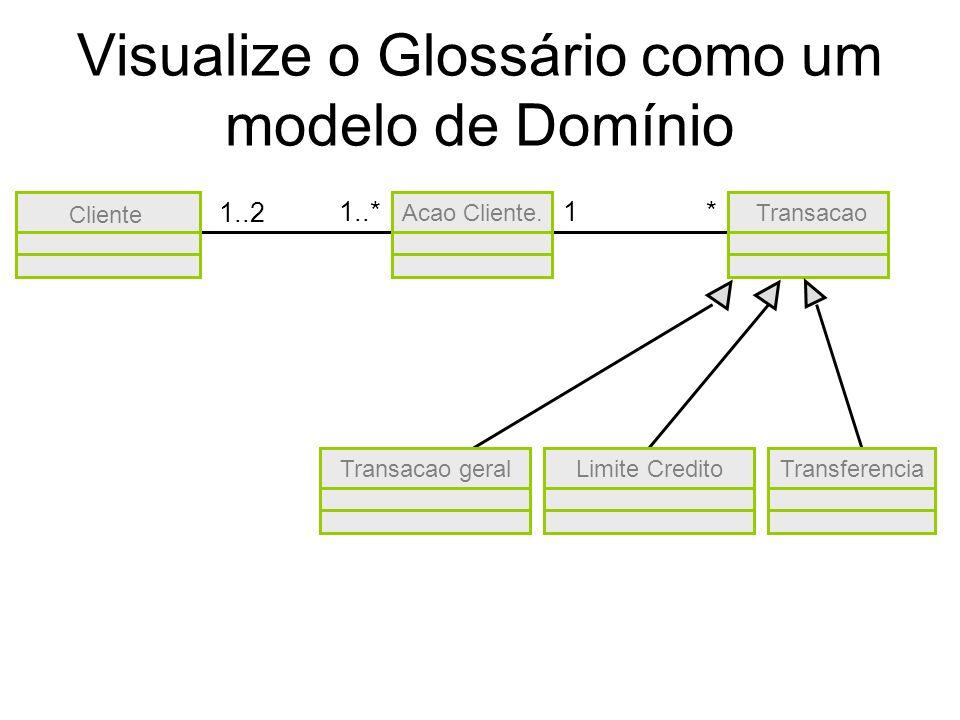 Visualize o Glossário como um modelo de Domínio