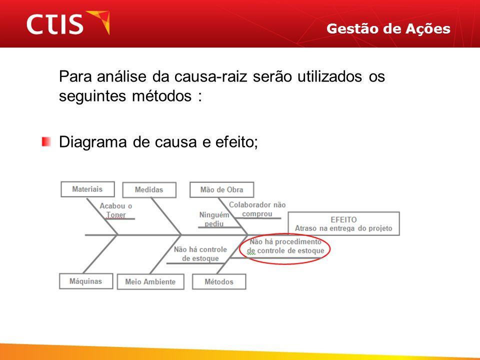 Para análise da causa-raiz serão utilizados os seguintes métodos :