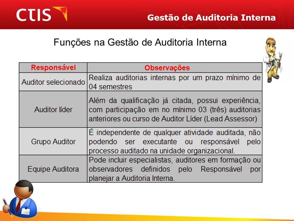Gestão de Auditoria Interna