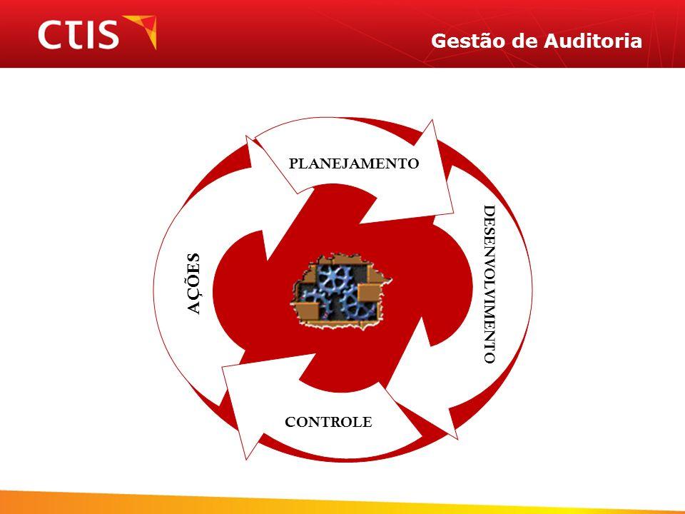 Gestão de Auditoria PLANEJAMENTO AÇÕES DESENVOLVIMENTO CONTROLE