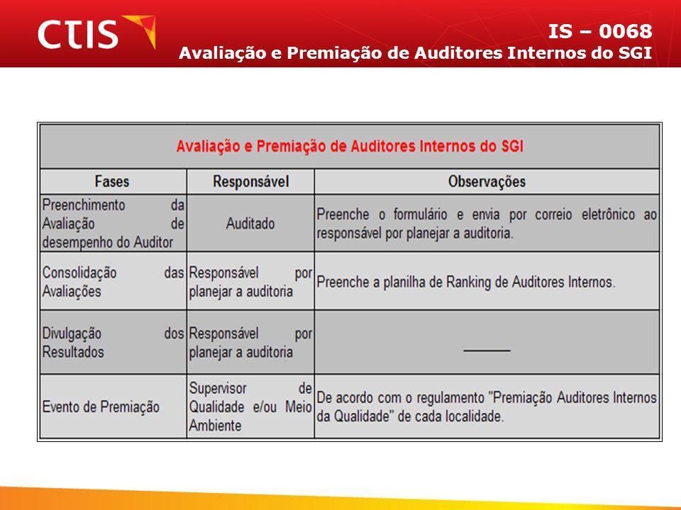 IS – 0068 Avaliação e Premiação de Auditores Internos do SGI