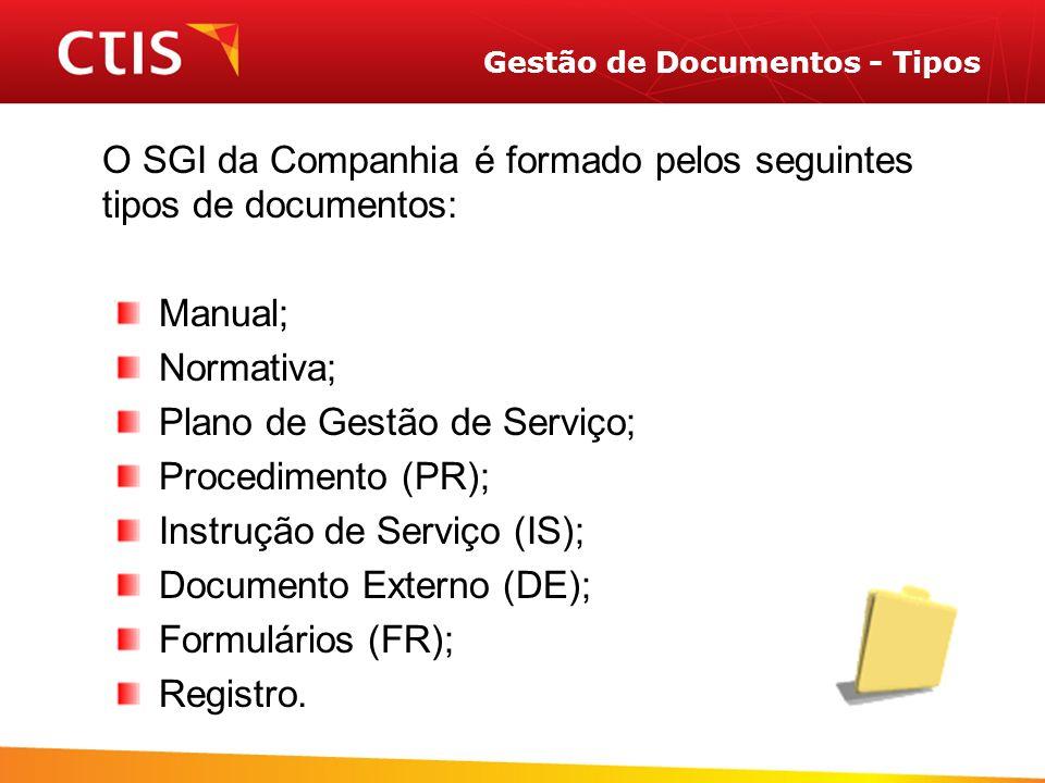 Gestão de Documentos - Tipos