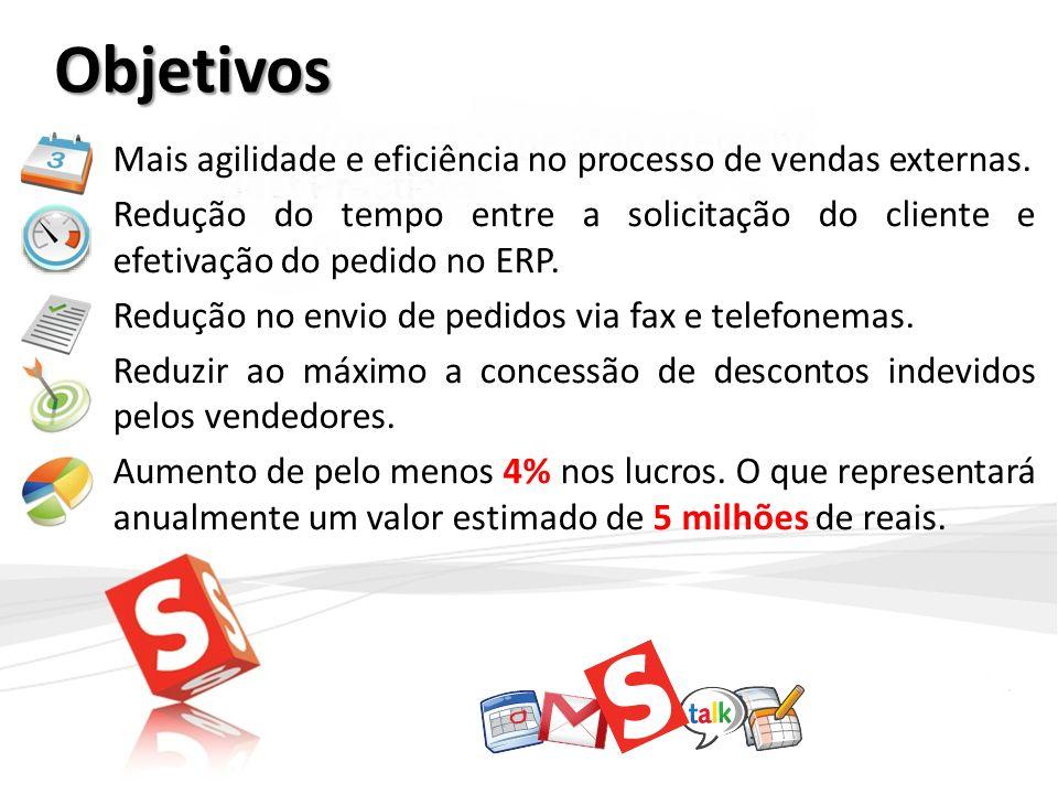 Objetivos Mais agilidade e eficiência no processo de vendas externas.