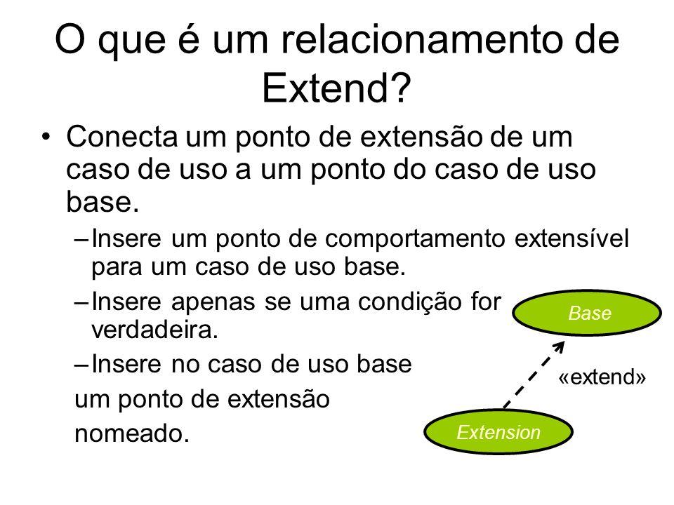 O que é um relacionamento de Extend
