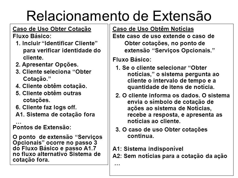 Relacionamento de Extensão