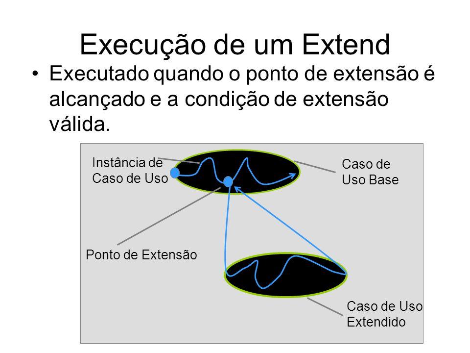 Execução de um Extend Executado quando o ponto de extensão é alcançado e a condição de extensão válida.