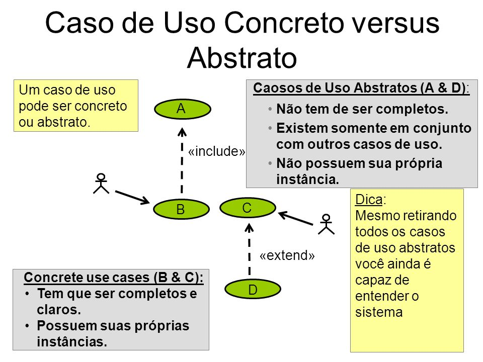 Caso de Uso Concreto versus Abstrato