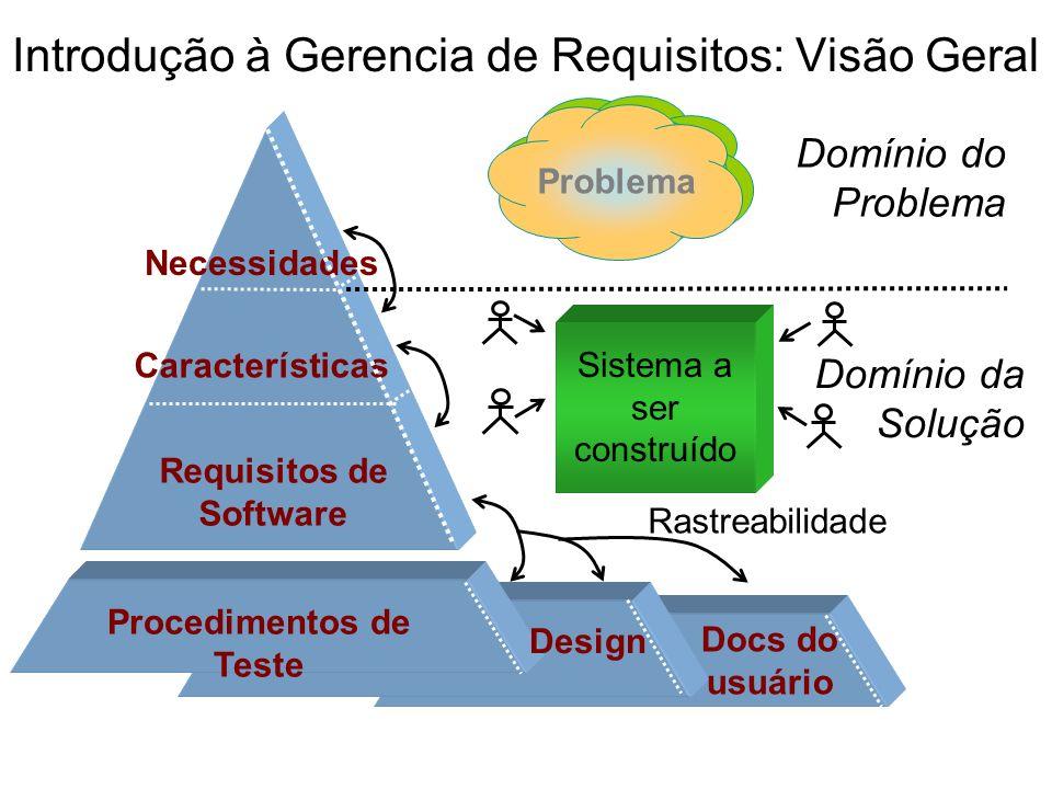Introdução à Gerencia de Requisitos: Visão Geral