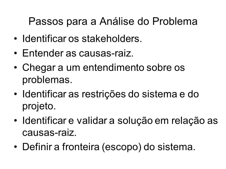 Passos para a Análise do Problema