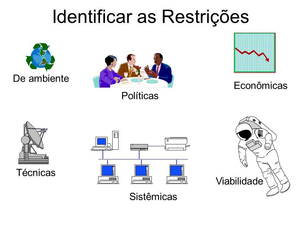 Identificar as Restrições