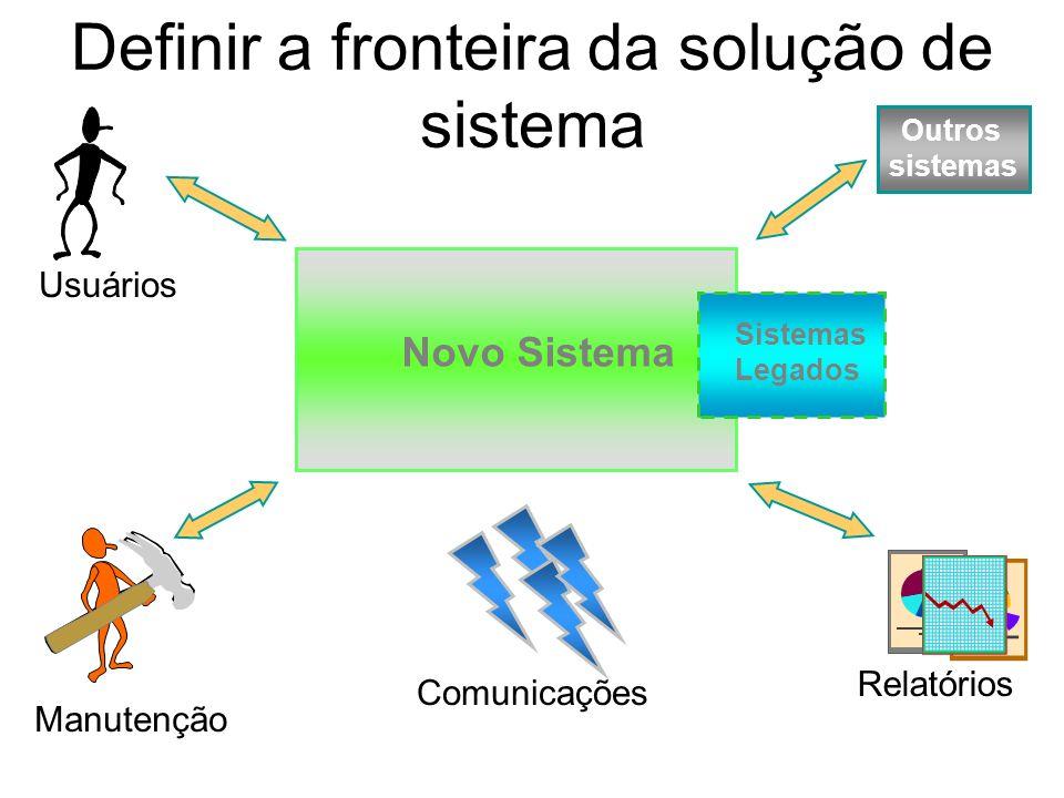 Definir a fronteira da solução de sistema