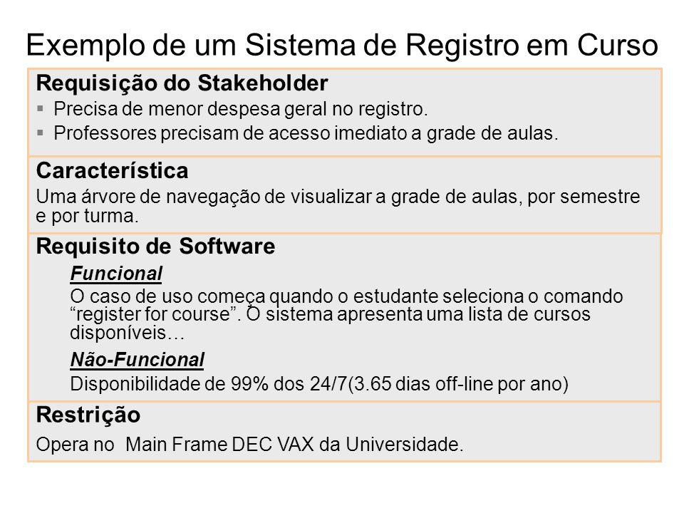 Exemplo de um Sistema de Registro em Curso