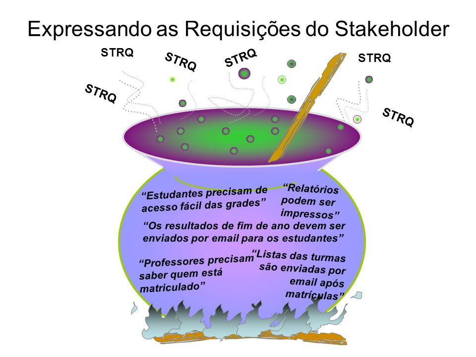 Expressando as Requisições do Stakeholder