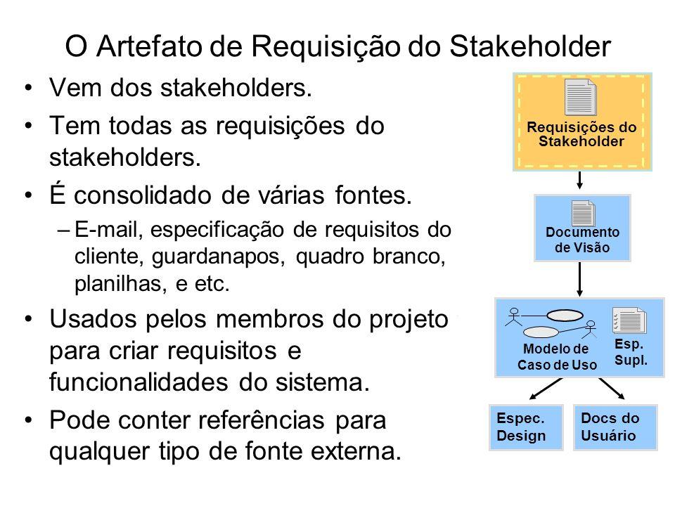O Artefato de Requisição do Stakeholder