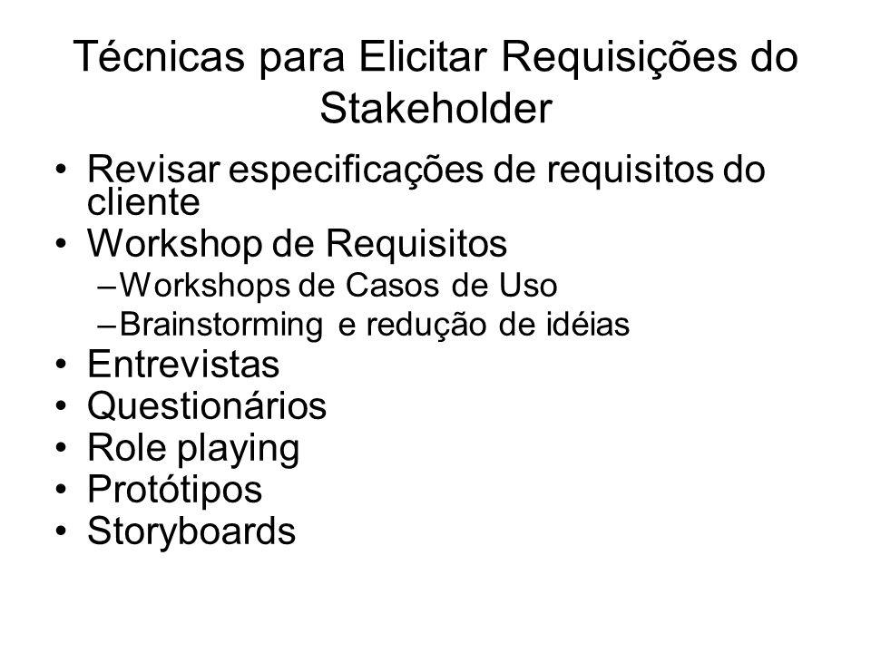 Técnicas para Elicitar Requisições do Stakeholder