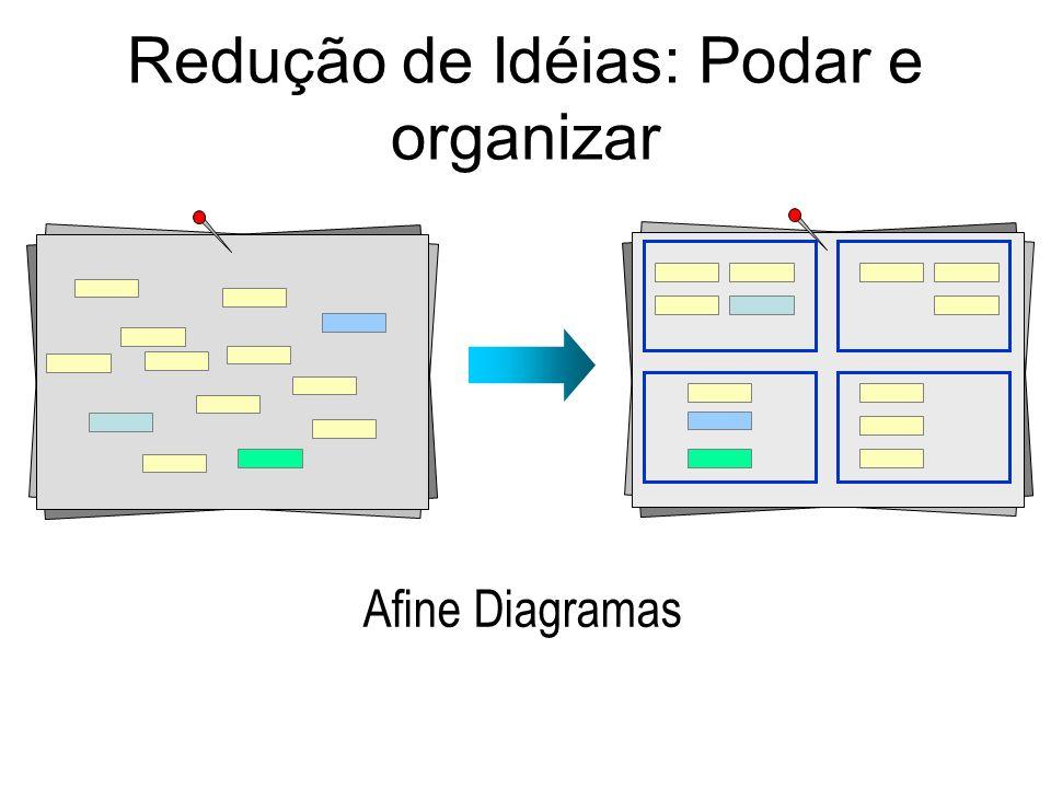 Redução de Idéias: Podar e organizar
