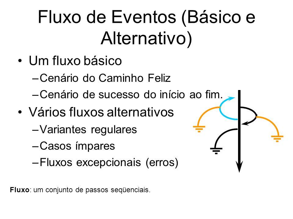 Fluxo de Eventos (Básico e Alternativo)