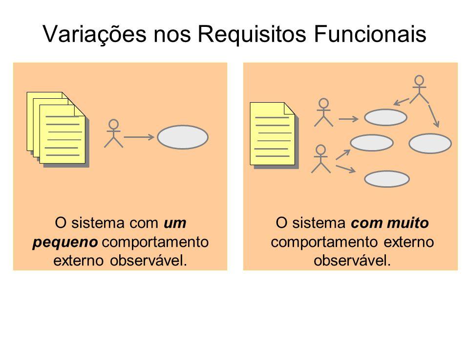Variações nos Requisitos Funcionais