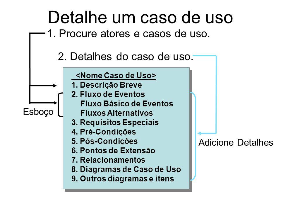 1. Procure atores e casos de uso.