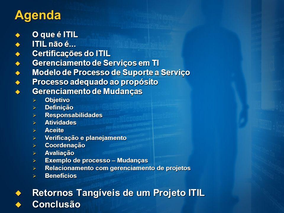 Agenda Retornos Tangíveis de um Projeto ITIL Conclusão O que é ITIL