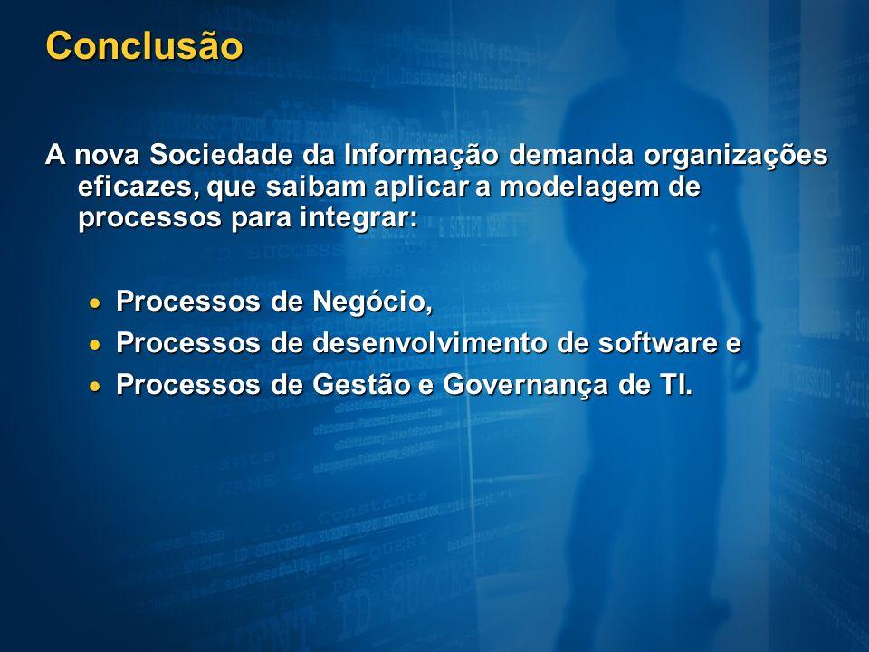 Conclusão A nova Sociedade da Informação demanda organizações eficazes, que saibam aplicar a modelagem de processos para integrar: