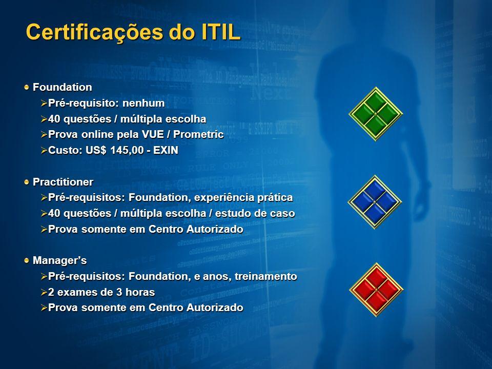 Certificações do ITIL Foundation Pré-requisito: nenhum