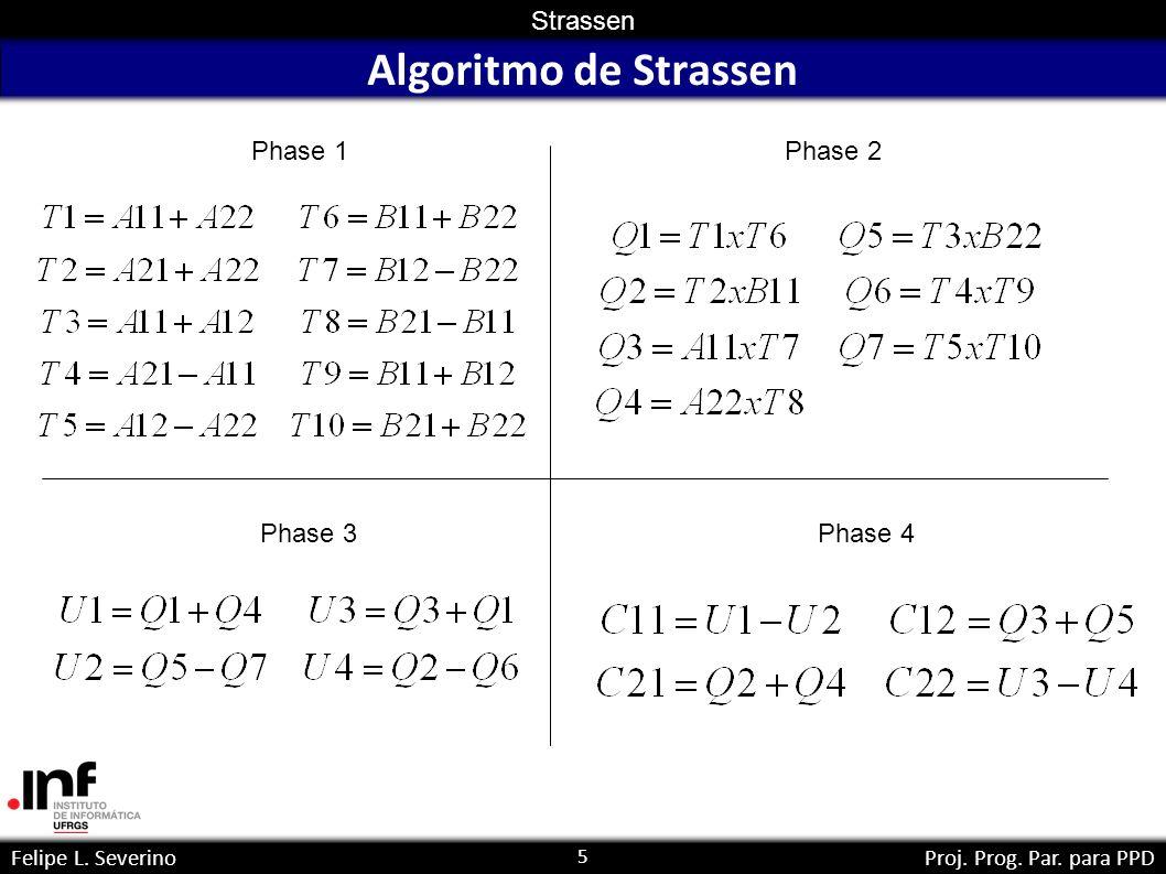 Algoritmo de Strassen Phase 1 Phase 2 Phase 3 Phase 4