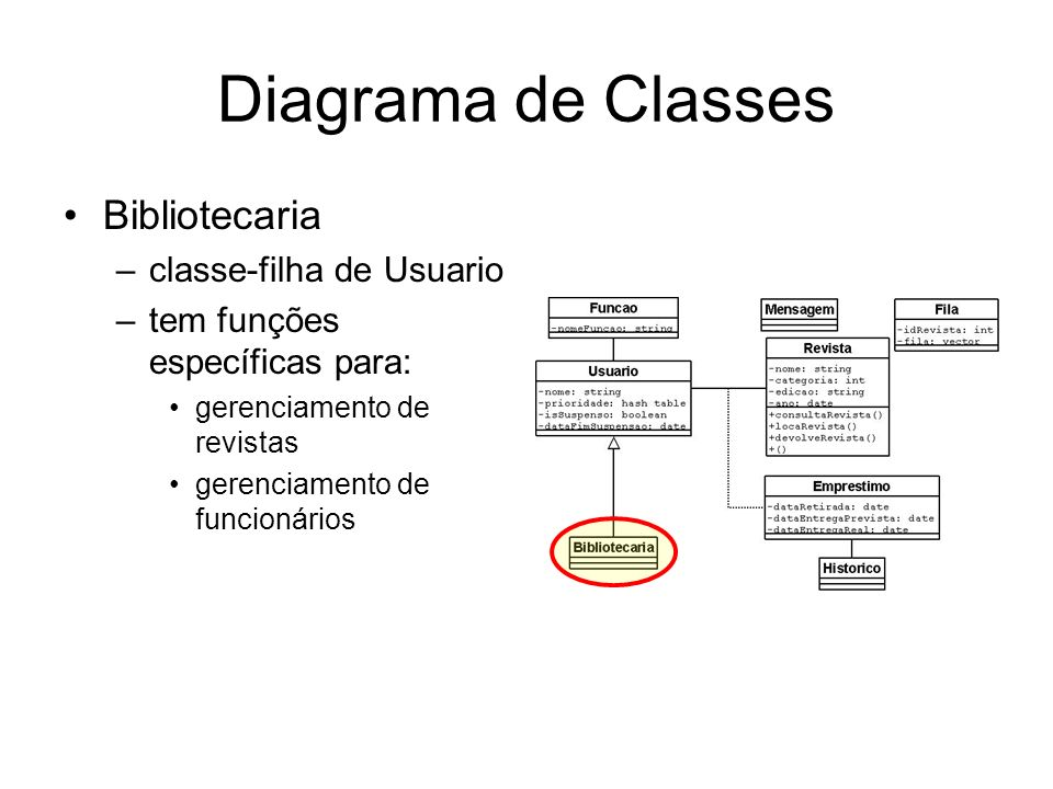 Diagrama de Classes Bibliotecaria classe-filha de Usuario