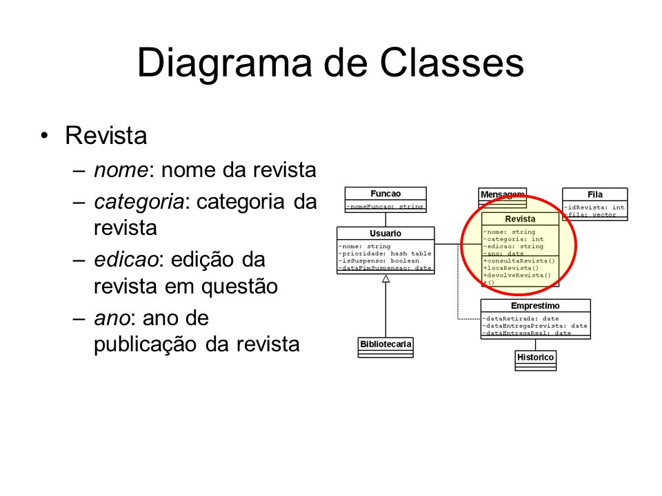 Diagrama de Classes Revista nome: nome da revista