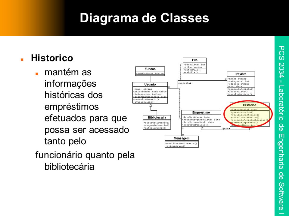 Diagrama de Classes Historico