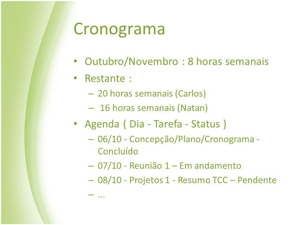 Cronograma Outubro/Novembro : 8 horas semanais Restante :