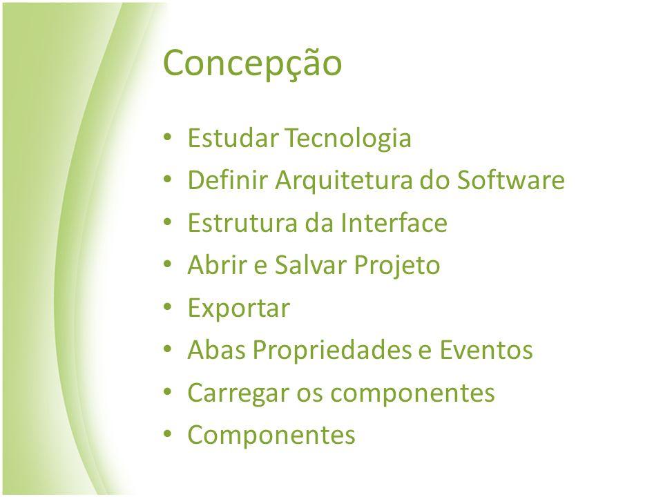 Concepção Estudar Tecnologia Definir Arquitetura do Software