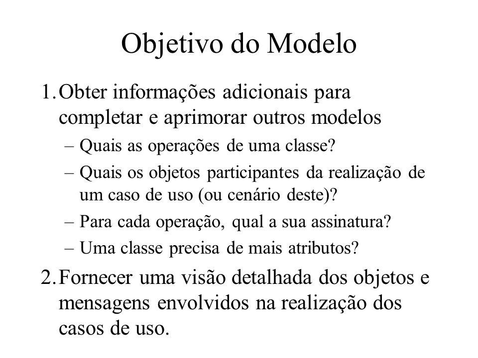 Objetivo do Modelo Obter informações adicionais para completar e aprimorar outros modelos. Quais as operações de uma classe