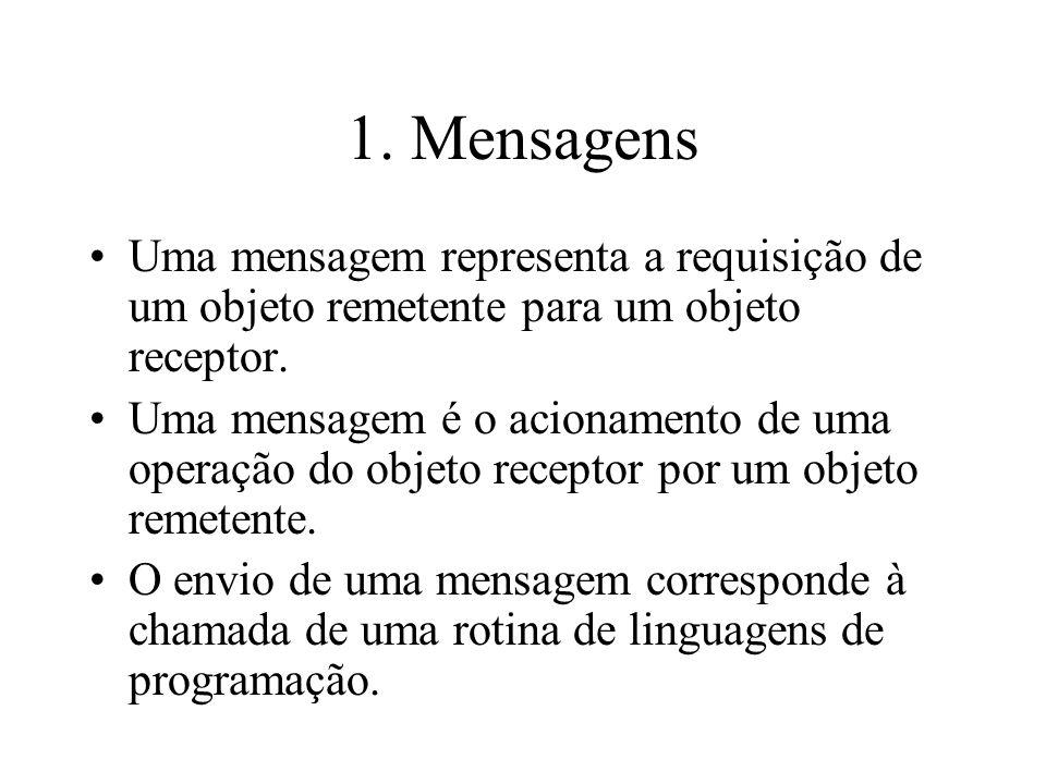 1. Mensagens Uma mensagem representa a requisição de um objeto remetente para um objeto receptor.