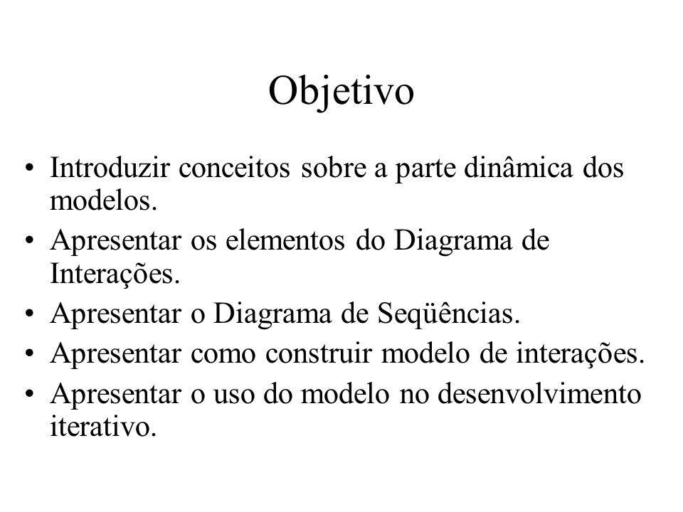 Objetivo Introduzir conceitos sobre a parte dinâmica dos modelos.